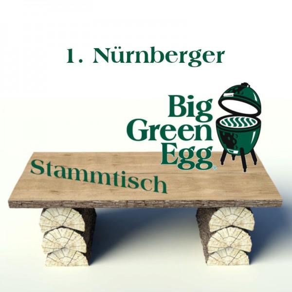 1. Big Green Egg Stammtisch 17.April 2021